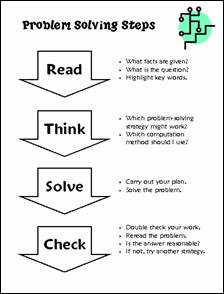How To Solve Word Problems Step By Step