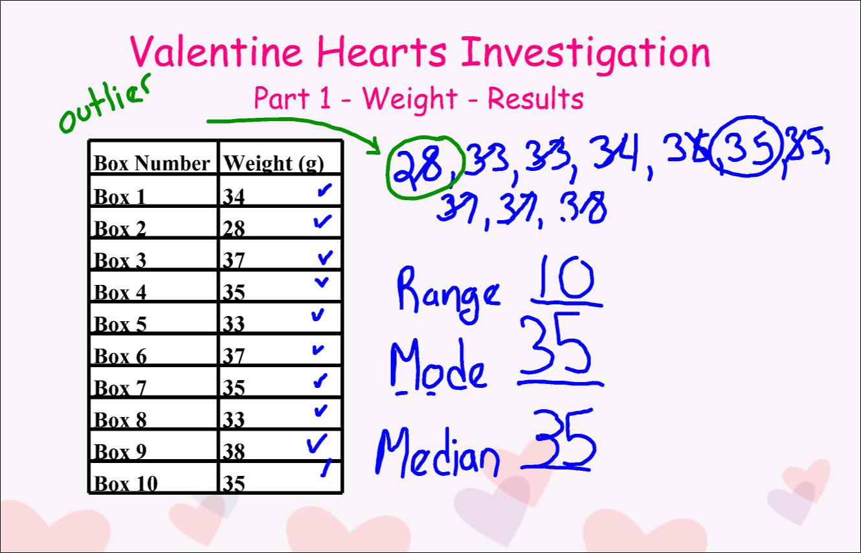 Valentine's Day Candy Heart Math Activity