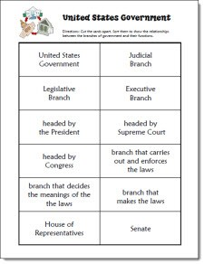 US Government Sorting Cards