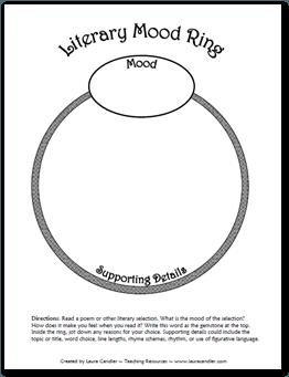 Literary Mood Ring Graphic Organizer Freebie