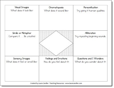 Poetry Brainstorming Graphic Origanizer - Free!